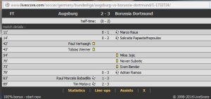 Over Gol Liga Jerman