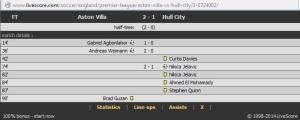 Over Gol Liga Inggris